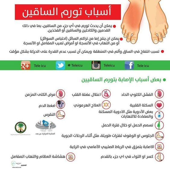 Pin By Pink On منوعات Health Massage Therapy Healthy Life