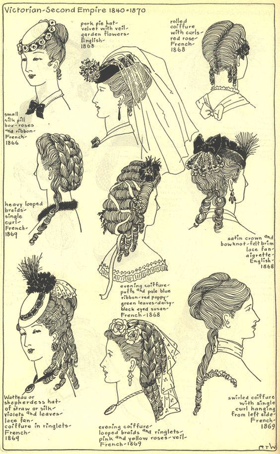 Village Hat Shop Gallery :: Chapter 15 - Victorian and Second Empire 1840-1870 :: 242_G