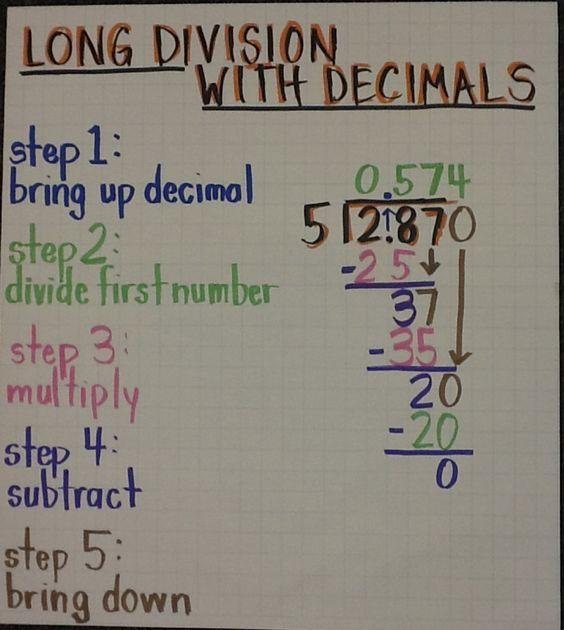 Number Names Worksheets long division with decimal remainders – Long Division with Decimal Remainders Worksheets