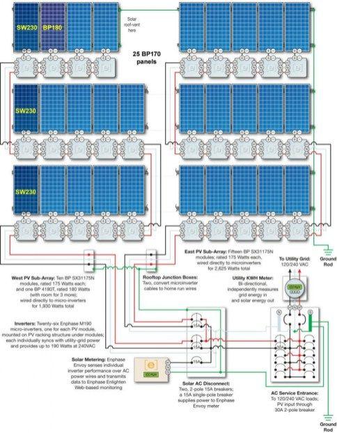 Off Grid Solar Wiring Diagram Merzie With Regard To Off Grid Solar Wiring Diagram Off Grid Solar Solar Power Panels Solar Heating