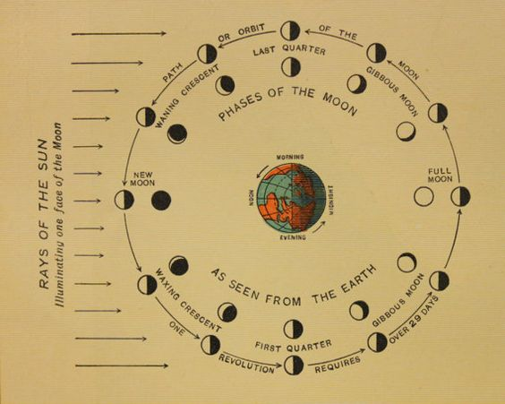 moons in solar system table - photo #33