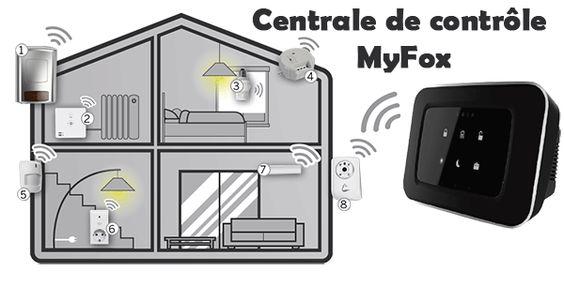 Nouveau chez AlloPanasOrdi ! Mettez une alarme avant de verser la larme ! http://www.allopanasordi.fr/accueil/solution-alarme-myfox