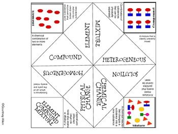 Printables Elements Compounds And Mixtures Worksheet activities other and student on pinterest elements compounds mixtures cootie catcher