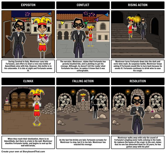 argumentative essay the cask of amontillado Cask of amontillado paper instructions: prepare a five-paragraph persuasive essay on the following topic: in your short story, was the author effective in.