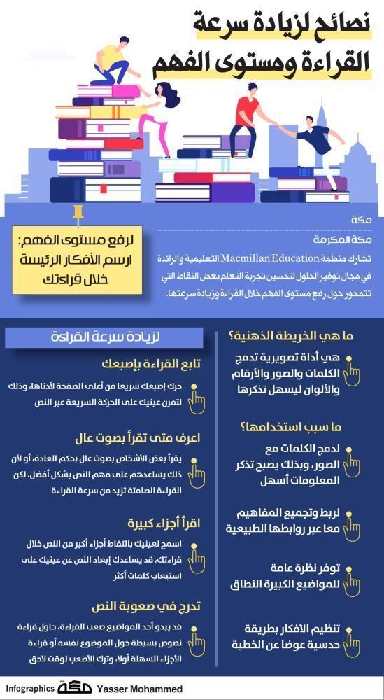 نصائح لزيادة سرعة القراءة ومستوى الفهم انفوجرافيك جراف صحيفة مكة Infographic Makkahnp Infographic Asos