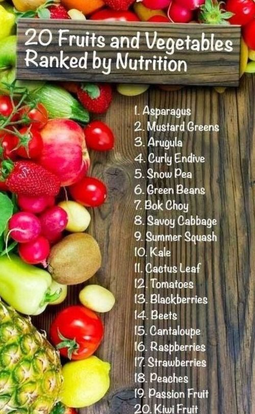 20 fruits and vegetables ranked by nutrition ☂  ☺ ✿ ☂