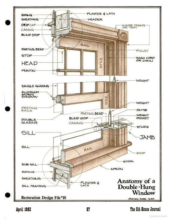 Double Hung Window Diagram : Anatomy of a window sash pictures to pin on pinterest