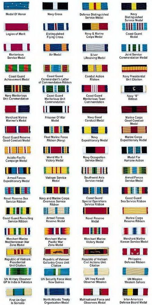 Use Medals of America's order of precedence chart to