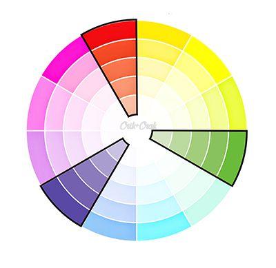 Art-thérapie - 3 couleurs isocèle - Crik+Crak