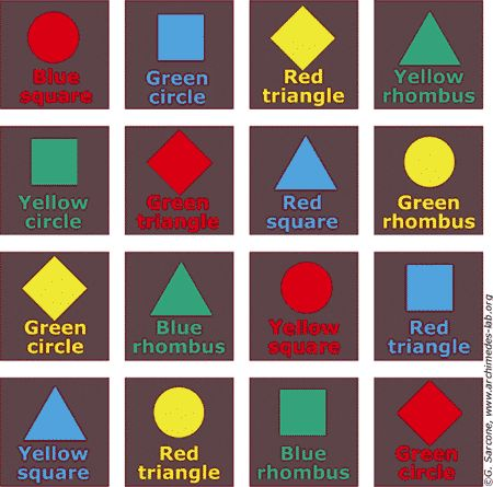 stroop lab report In some cases people report that they do not consciously know how the behavior is performed, they just will it to happen, and it does happen the stroop task.
