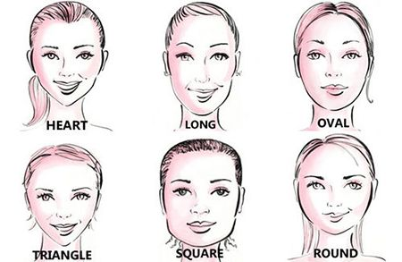 How to determine your face shape: