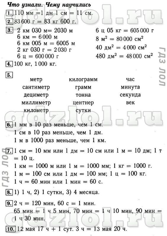 Русский язык 4класс в.и.бычков з.м.беляева а.в.рыбакова д.малые бикшихи