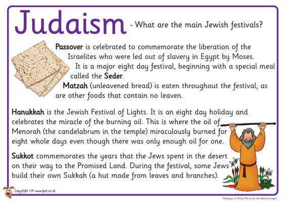 Judaism by Jackie Q on Prezi
