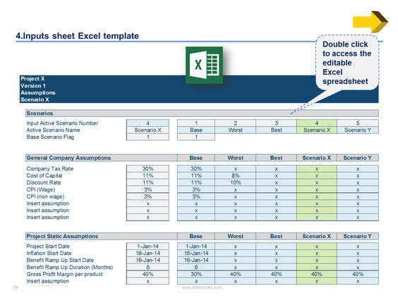 Les 25 meilleures idées de la catégorie Financial modeling sur - cost benefit template