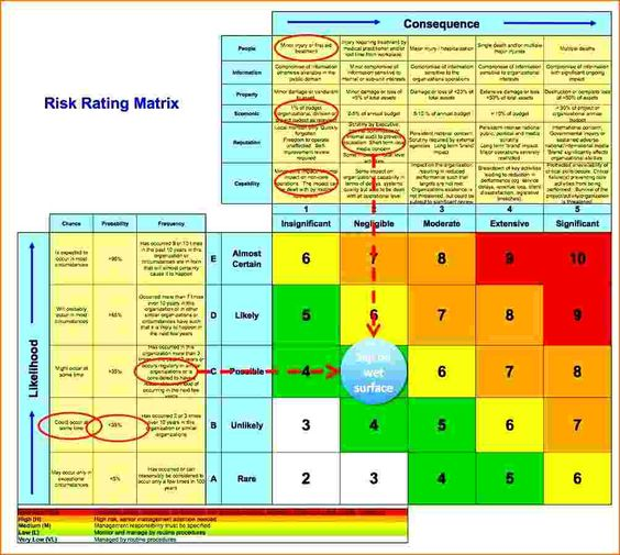 excel-risk-assessment-template-business-risk-assessment-template - it risk assessment template