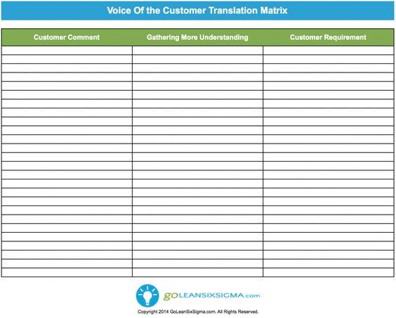 Voice Of the Customer Translation Matrix - GoLeanSixSigma.com ...