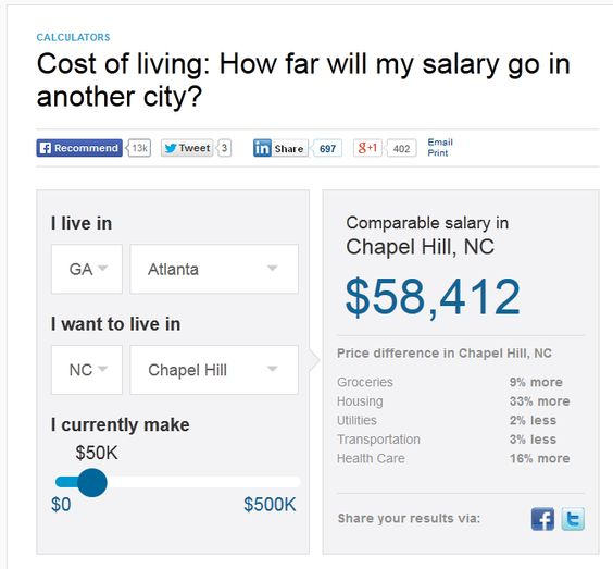 The National Association of Colleges and Employers provides a - salary calculator