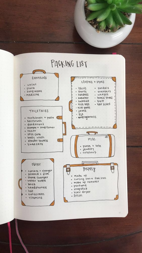 travel journal packing list layout