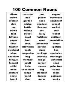 Nouns worksheet from free-teachers-worksheets.com. repin ...