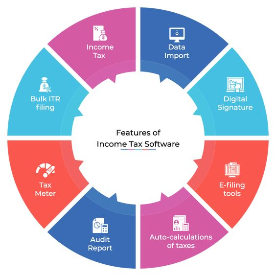 Key features of TDS & ITR Software