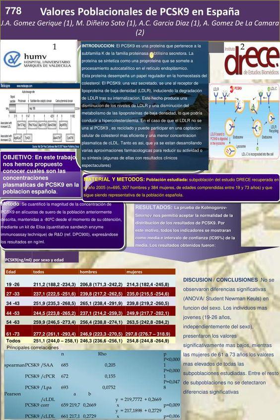 PPT - Valores Poblacionales de PCSK9 en España PowerPoint Presentation