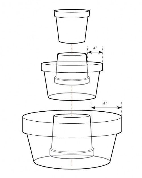 Simple way to build a tiered planter; just continue until you have the height you want!