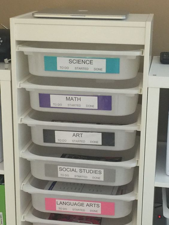 Workbox system using IKEA Trofast unit and homemade dry-erase labels.
