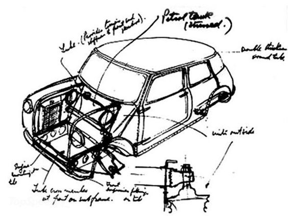 Design drawing by Sir Alec Issigonis, (1906–88): Turkish-born British car designer.  His most famous designs were the Morris Minor (1948) and the Mini (1959).