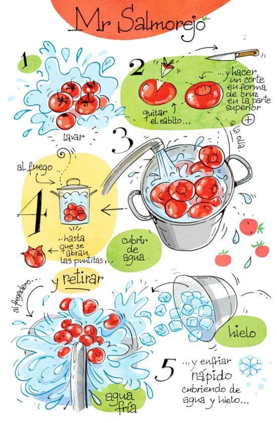 Salmorejo infografía ¡perfecto en verano!