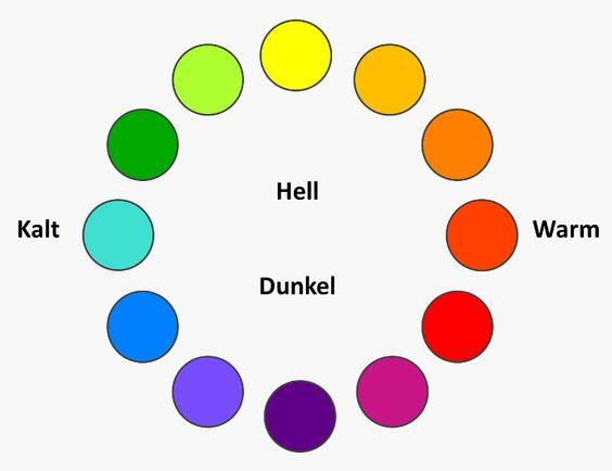 Farbkreis workshop make up pinterest for Farben in der wohnung und ihre wirkung