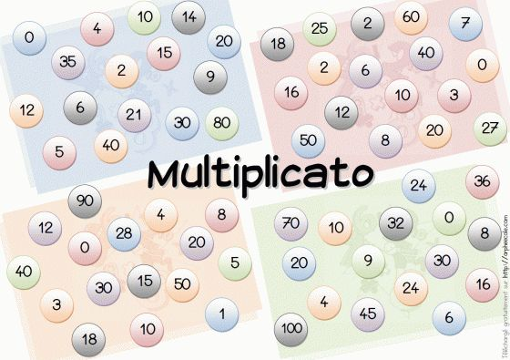Multiplicato un jeu pour les tables de multiplication en for Jeu des multiplications