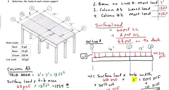 Pin by Rajib Dey on 3d modeling \ design Pinterest Structural - structural engineer job description