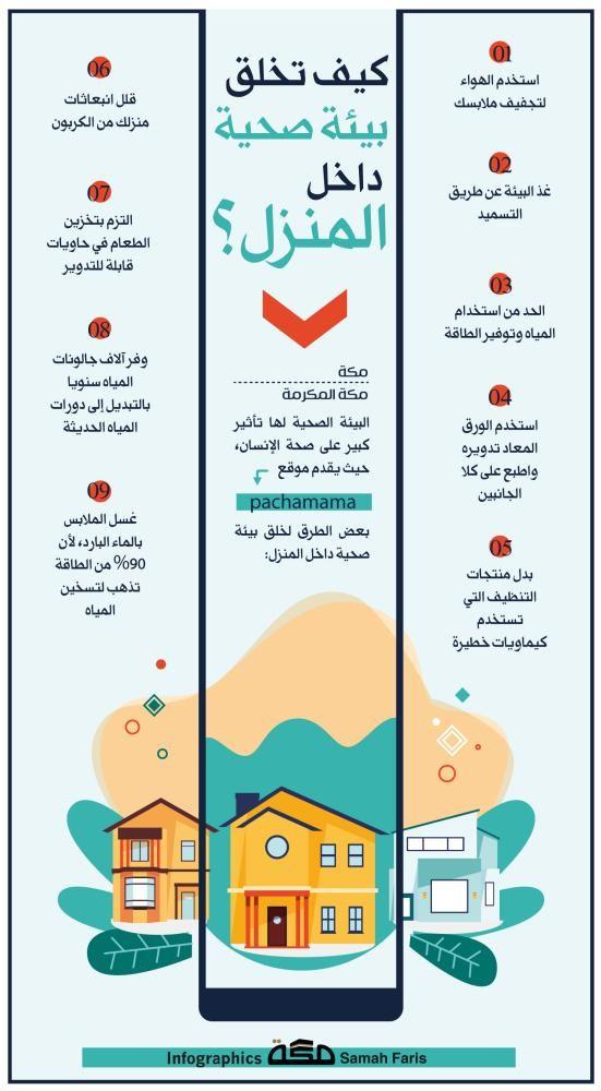 إنفوجرافيك كيف تخلق بيئة صحية داخل المنزل البيئة الصحية الصحة جراف المنزل متعة الإبداع صحيفة مكة Asos Infographic
