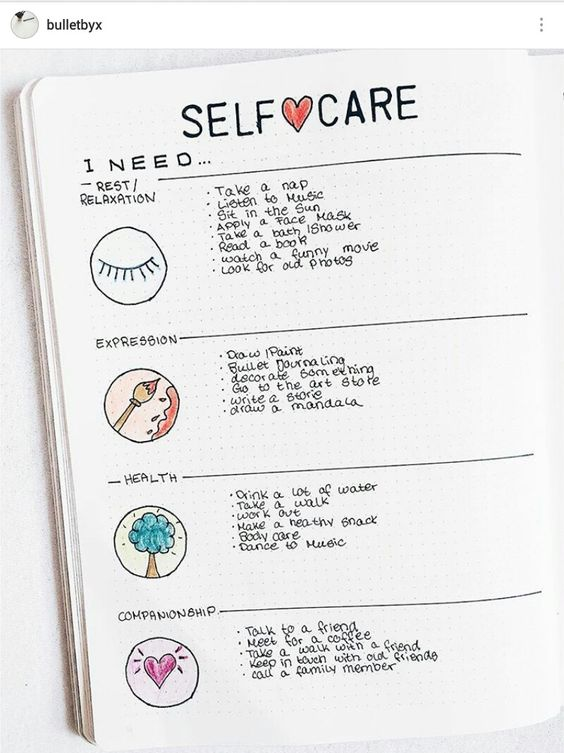 Self-care activities divided into different categories 9 self-care bujo pages to add to your journal now - Ourmindfullife.com