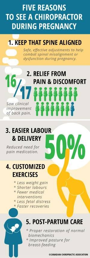 #Infographic: Five reasons to see a #chiropractor during #pregnancy.