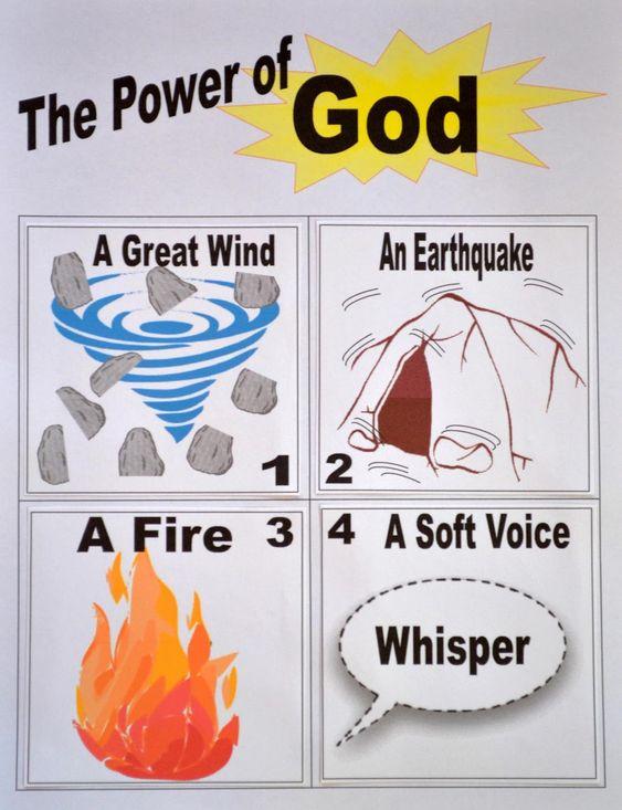POWER OF GOD WORKSHEET printable (wind, earthquake, fire, God's whisper)