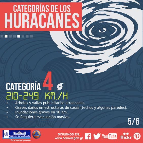 Categoría 4 de huracanes (Escala Saffir Simpson)