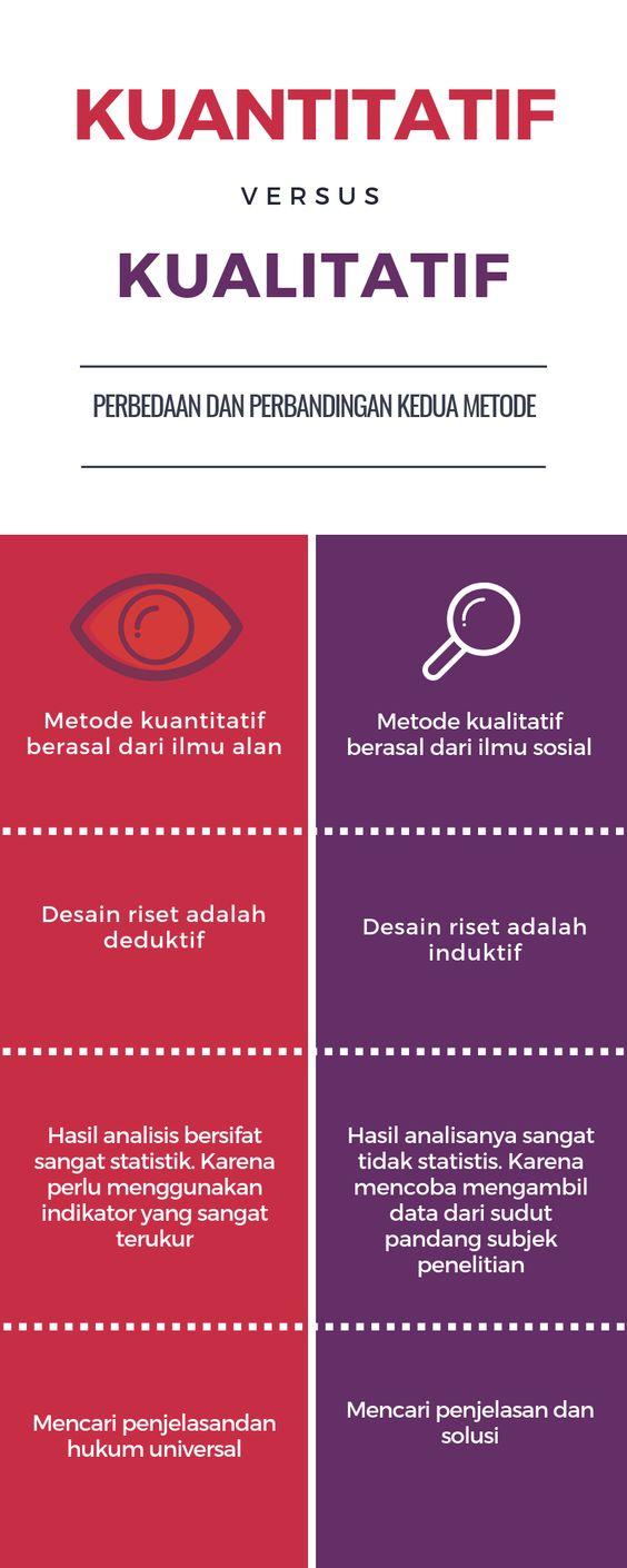 Perbedaan Kualitatif Kuantitatif Ilmu Sosial Pendidikan Pengukur