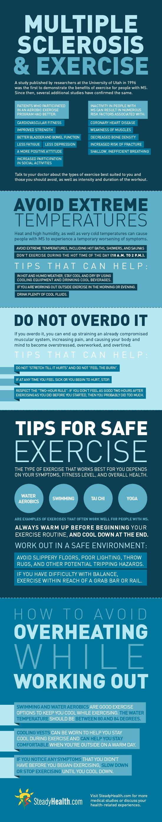A study published in 1996 was the first to demonstrate the benefits of exercise for people with MS. This infographics shares several useful tips and precautions for MS patients who exercise. From SteadyHealth.com: