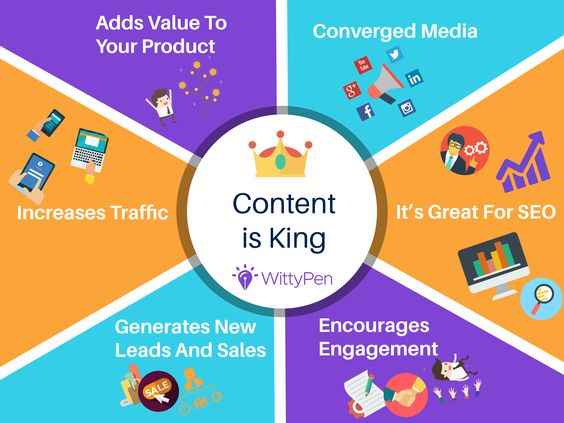 Content is King Get quality content with cost effective price #Contentmarketing #digitalmarketing #Contentwriters