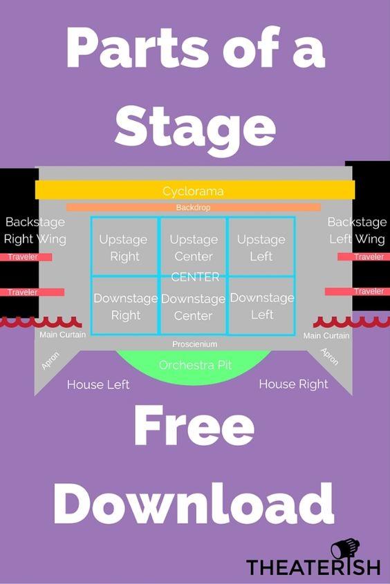 Theatre Arts Worksheets