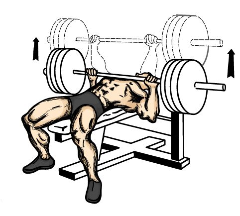 Bench Press - Improvements you can Make