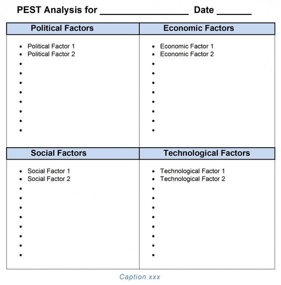 PEST Analysis Template Word 2007, 2010, 2013 Tool store and Template - pest analysis