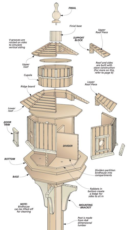 Octagonal Birdhouse Woodsmithplans Com From The Vertical Siding To The Pitched Roof And Detailed T Woodworking Plans Free Woodworking Plans Pdf Bird Houses