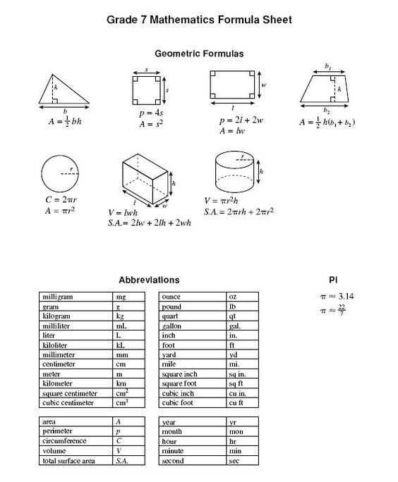 math worksheet : 8th grade math formula sheet  math 7 sol formula sheet snippet  : Math 7 Worksheets