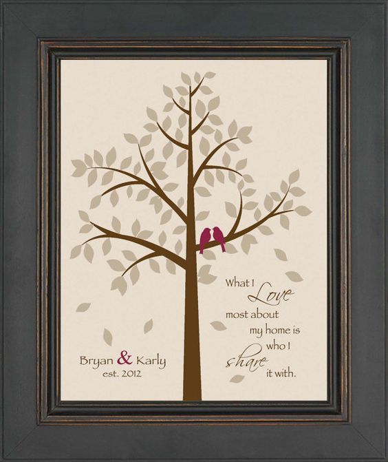 Paper first anniversary and other on pinterest for Gift for first wedding anniversary to wife