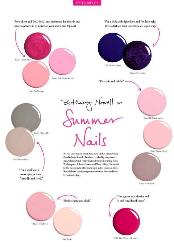 Essie summer nails from Tory Burch