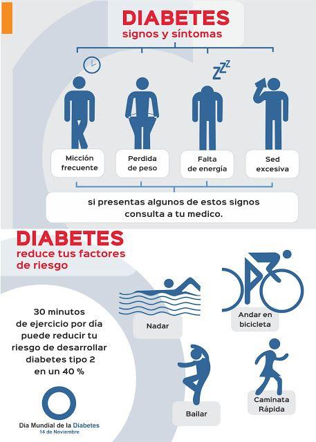 signos de diabetes de