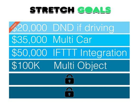 AwareCar: Make Any Car Smarter for $9 by AwareStack, Inc. — Kickstarter