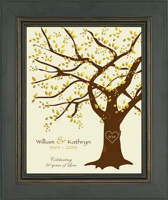 50th Wedding Anniversary Gift Ideas For Parents Australia 352x420 What You Have 50 Wedding Anniversary Gifts 50th Anniversary Gifts 50th Wedding Anniversary
